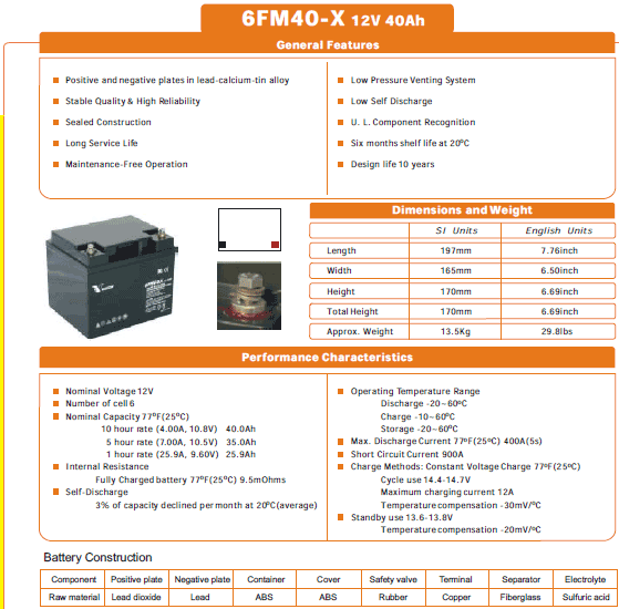 Vision 12v 40ah Deep Cycle Agm Battery Fm40 Waveinverter