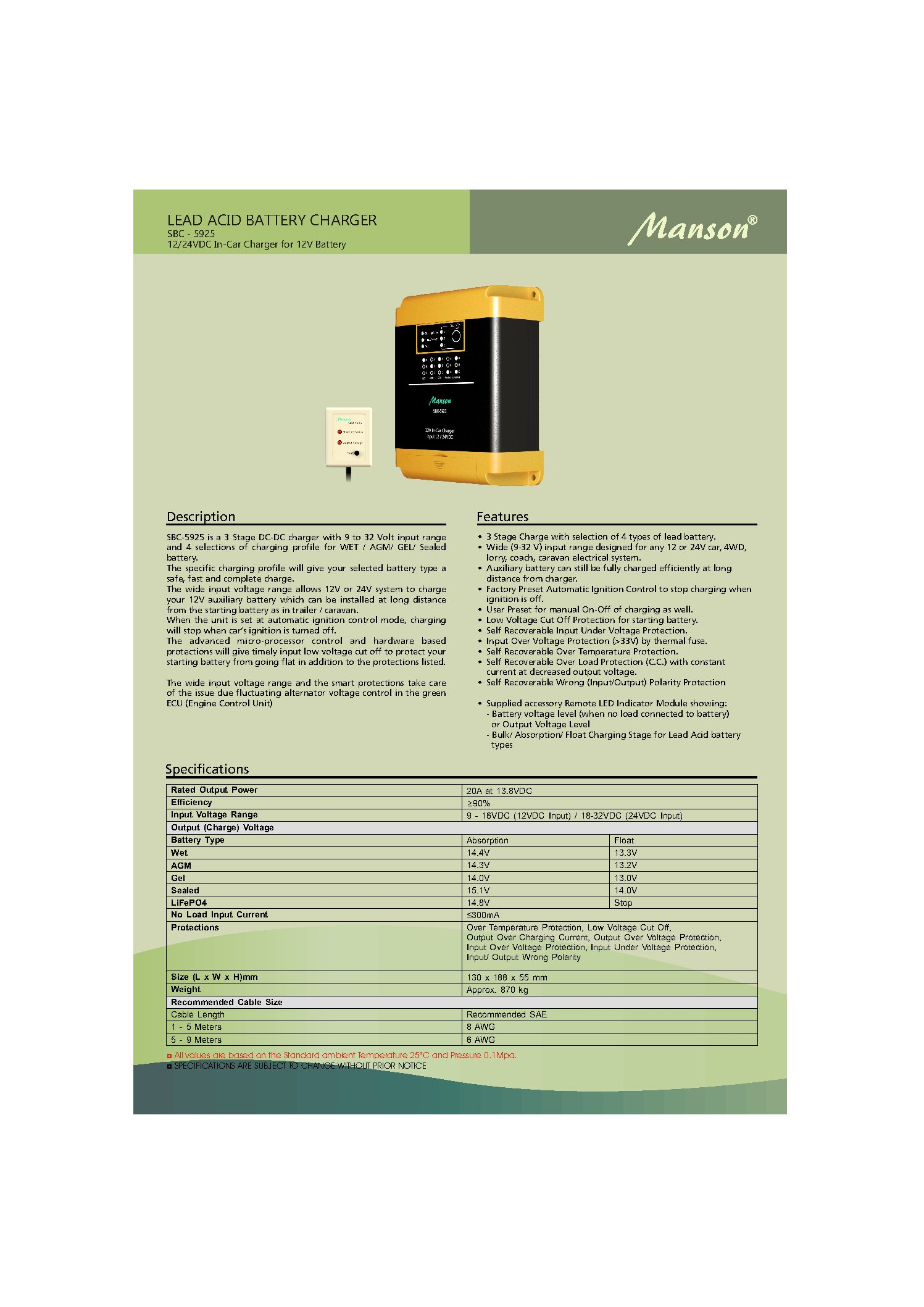 spec sheet – Wave Inverter
